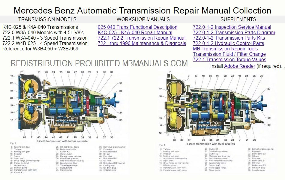 Mercedes Benz Manual Transmission Diagram - Electrical Drawing ...